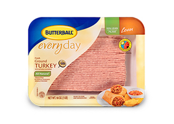 Save .75 off (1) Butterball Ground Turkey Printable Coupon